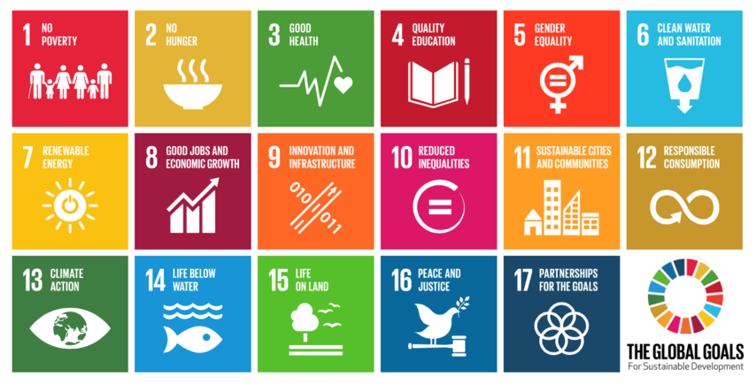 Chart of UN Sustainable Development Goals