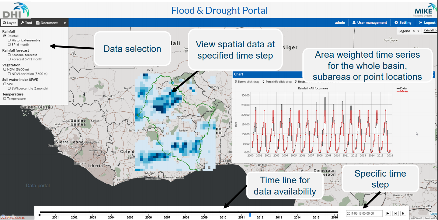 Flood and Drought Portal