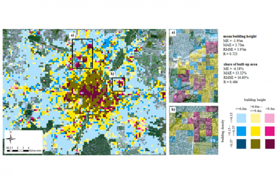 Mapping of built-up height and share of built-up area for the example of the city of Munich. The estimated average built-up height features a mean absolute error (MAE) of 2.7 m (i.e., less than one floor) and the share of built-up area could be estimated with a MAE of 13.3 %, when compared to a reference data set.