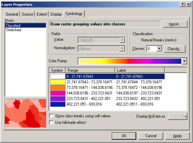 Reading R-2 data set S 100 Arcmap 10 Restrict Flow Accumulation Geographic
