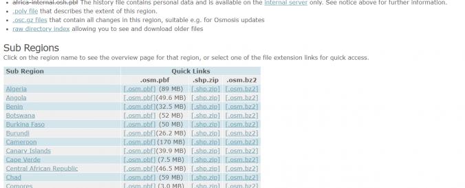 Geofabrik Download. Image:Geofabrik